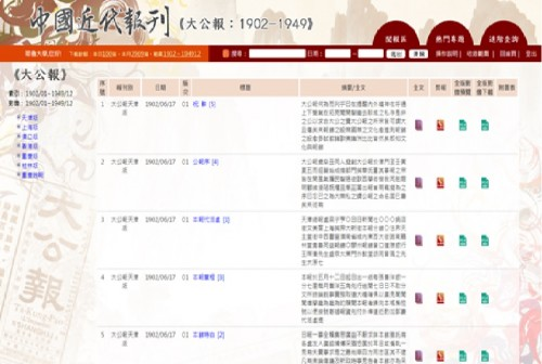 Ta Kung Pao Full-text Database 大公報, 1902-1949