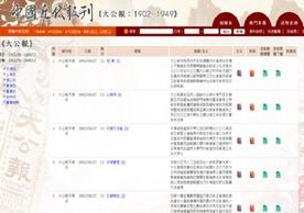 Ta Kung Pao Full-text Database 大公報, 1902-1949